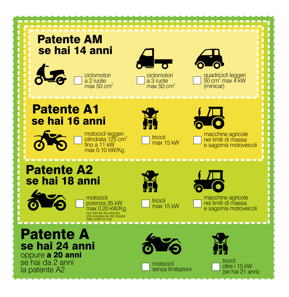 patentimoto_schema_sito_trasp